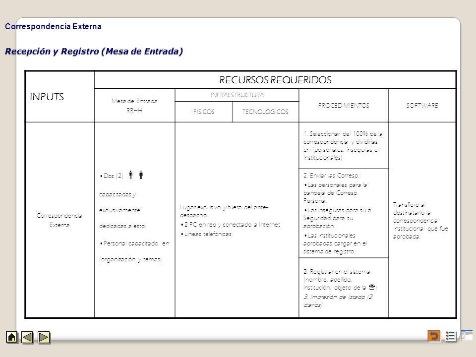 Recepción y Registro (Mesa de Entrada)