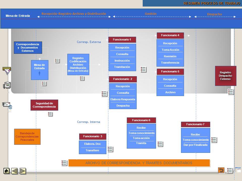 Procedimientos Procedimientos Procedimientos  Mapa Mapa @