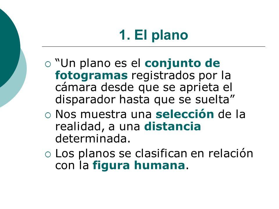 1. El plano Un plano es el conjunto de fotogramas registrados por la cámara desde que se aprieta el disparador hasta que se suelta
