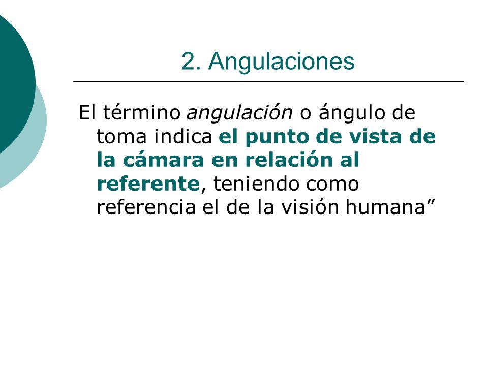 2. Angulaciones
