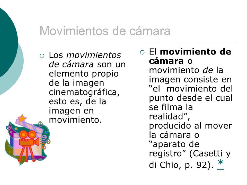 Movimientos de cámara