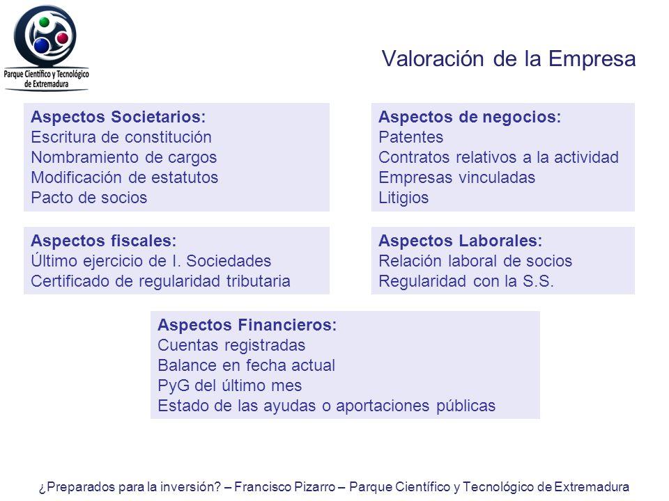 Valoración de la Empresa