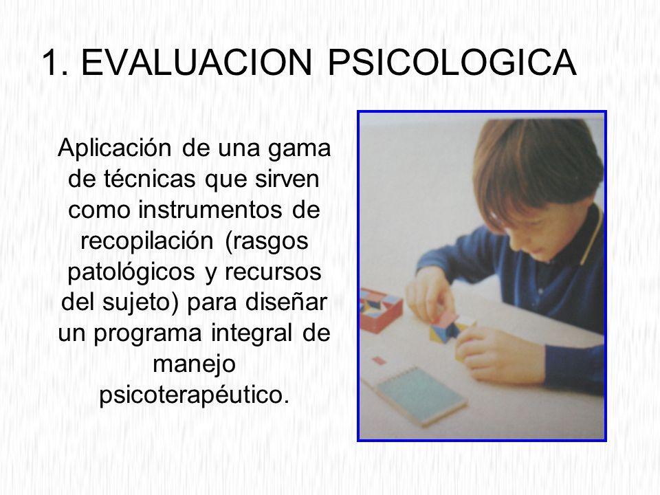 1. EVALUACION PSICOLOGICA