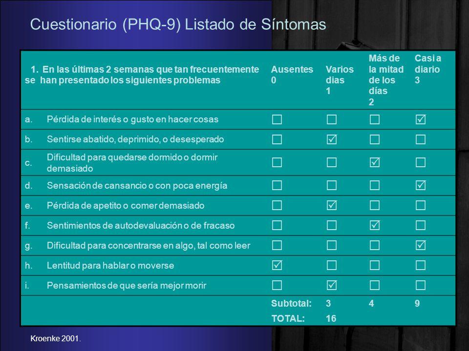Cuestionario (PHQ-9) Listado de Síntomas