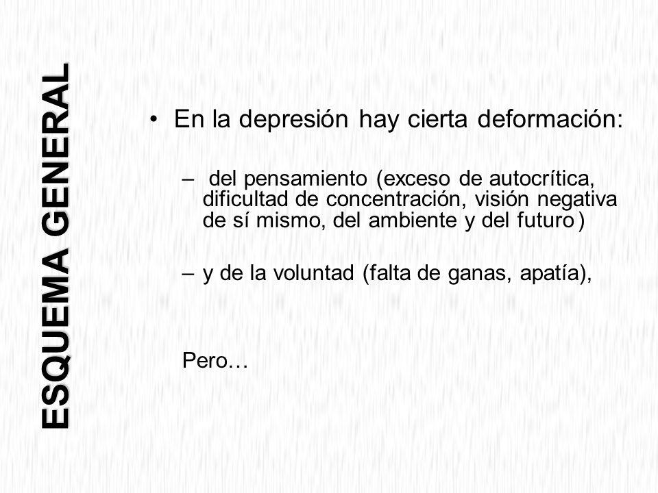 ESQUEMA GENERAL En la depresión hay cierta deformación: