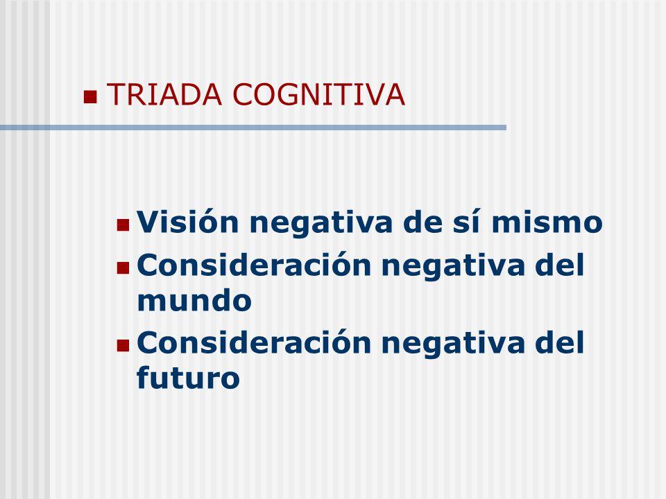 TRIADA COGNITIVA Visión negativa de sí mismo. Consideración negativa del mundo.