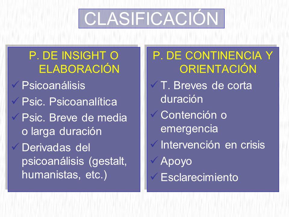 CLASIFICACIÓN P. DE INSIGHT O ELABORACIÓN Psicoanálisis