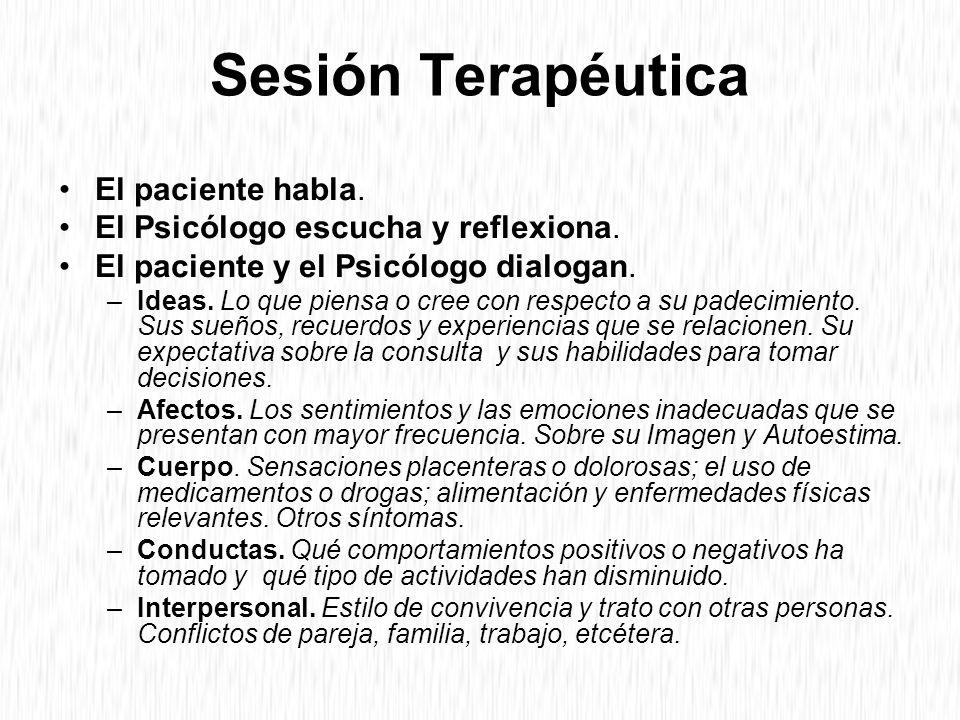 Sesión Terapéutica El paciente habla.