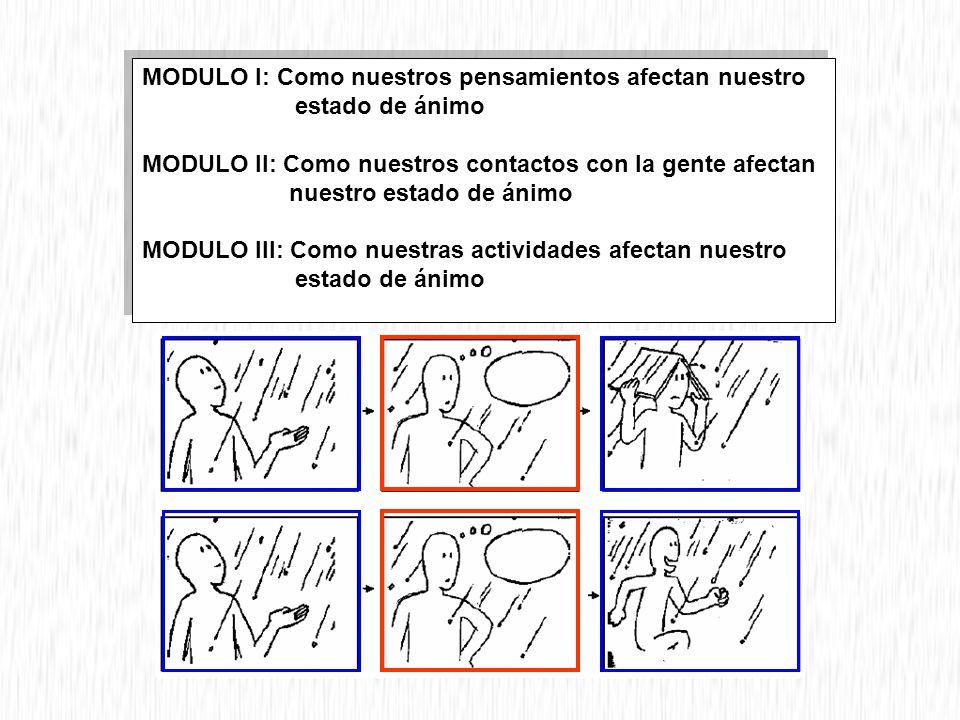 MODULO I: Como nuestros pensamientos afectan nuestro