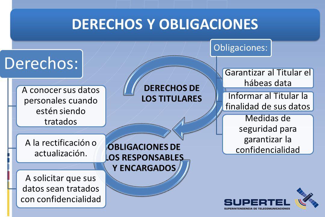 Derechos: DERECHOS Y OBLIGACIONES Obligaciones: