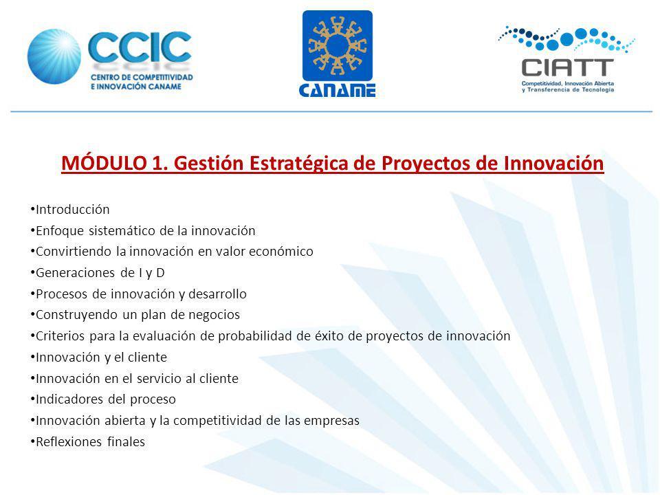 MÓDULO 1. Gestión Estratégica de Proyectos de Innovación