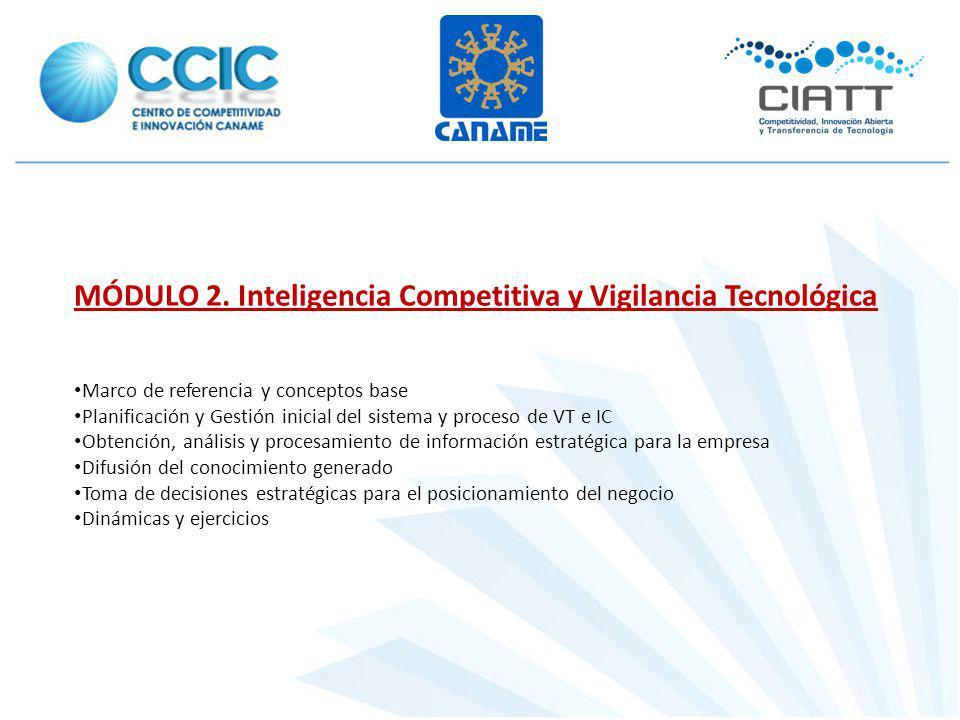 MÓDULO 2. Inteligencia Competitiva y Vigilancia Tecnológica