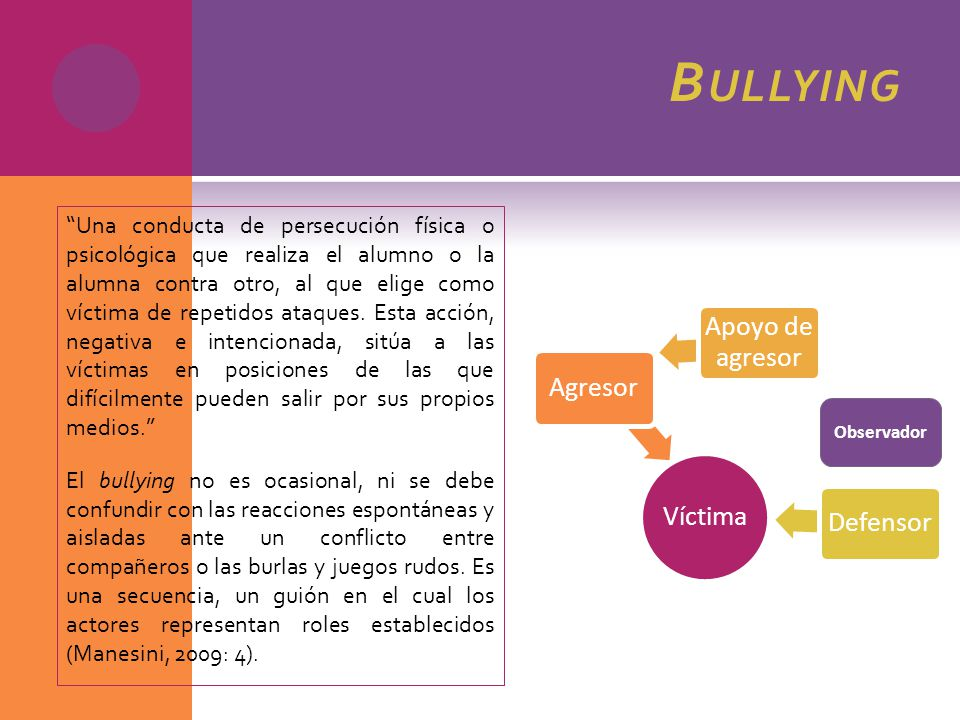 Bullying Apoyo de agresor Agresor Víctima Defensor