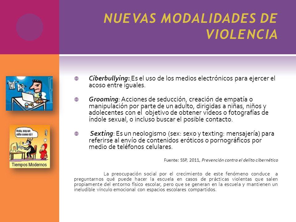 NUEVAS MODALIDADES DE VIOLENCIA
