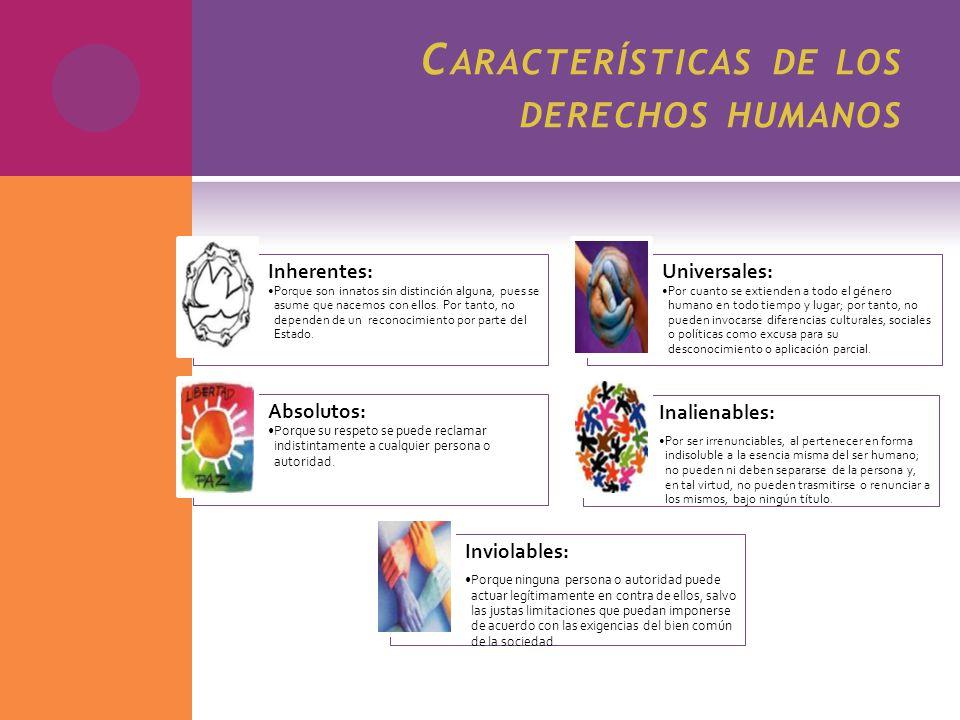 Características de los derechos humanos