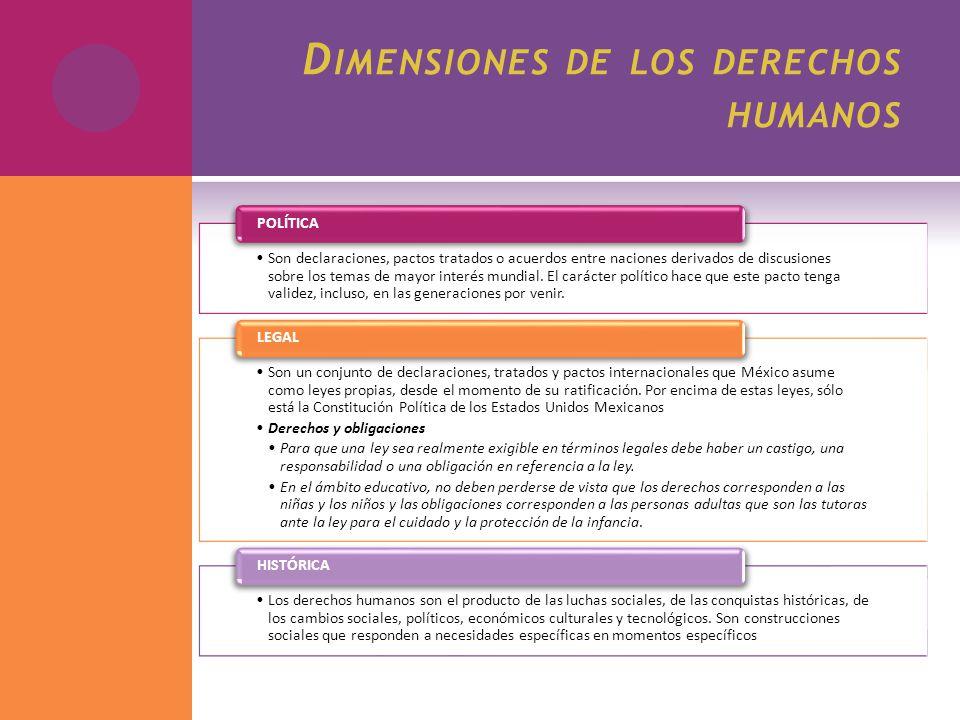Dimensiones de los derechos humanos
