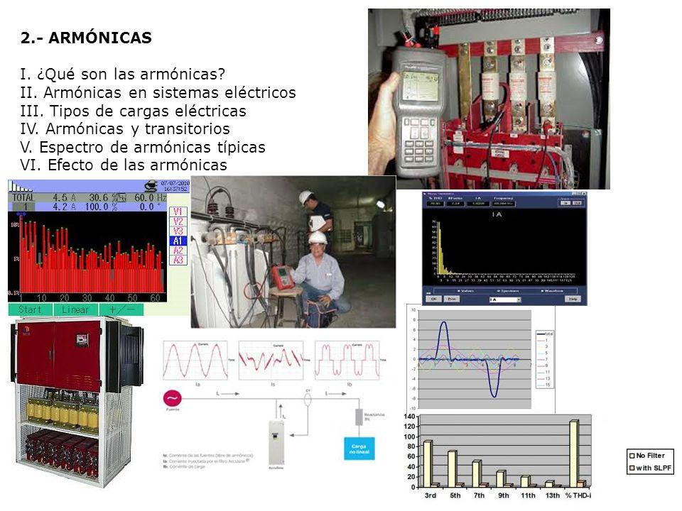 2.- ARMÓNICAS I. ¿Qué son las armónicas II. Armónicas en sistemas eléctricos. III. Tipos de cargas eléctricas.