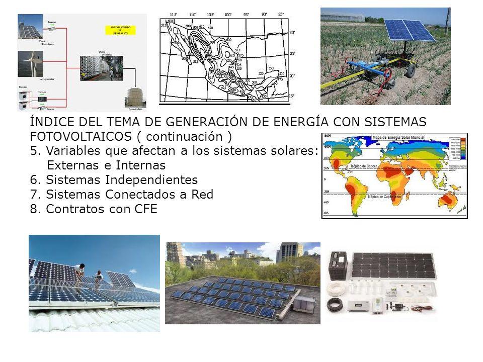 ÍNDICE DEL TEMA DE GENERACIÓN DE ENERGÍA CON SISTEMAS FOTOVOLTAICOS ( continuación )