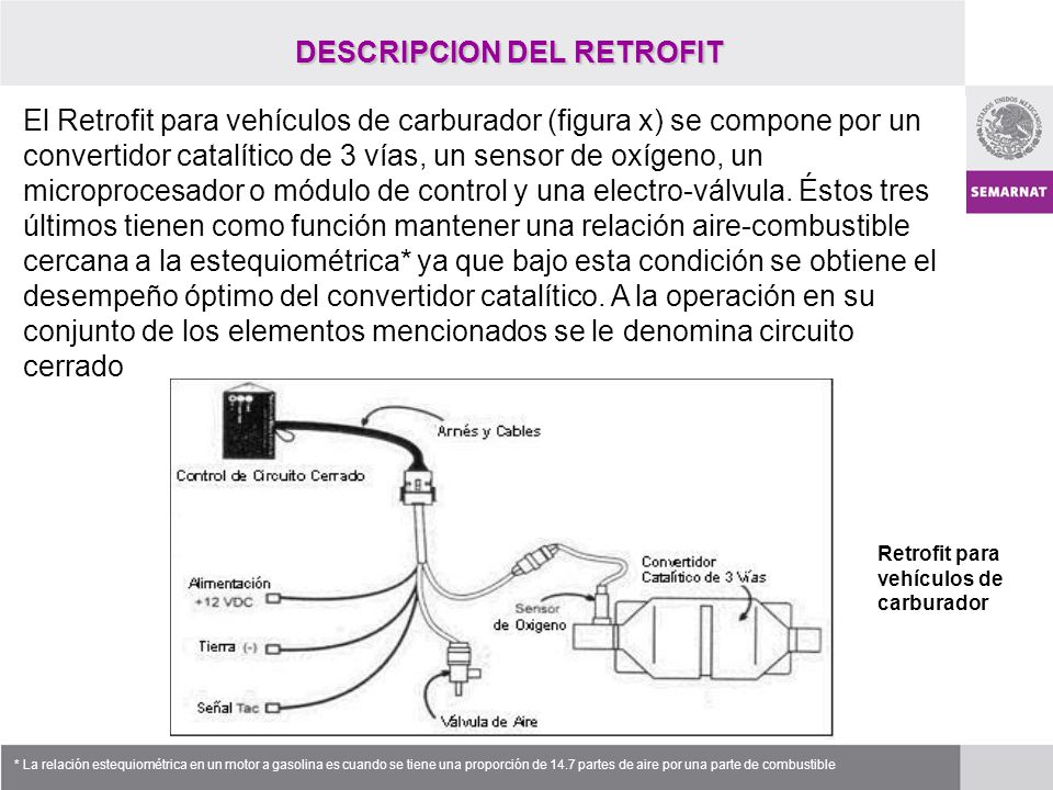 DESCRIPCION DEL RETROFIT