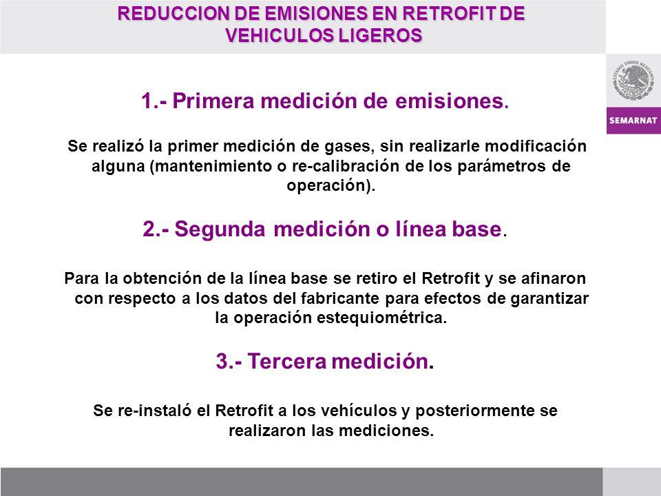 1.- Primera medición de emisiones. 3.- Tercera medición.