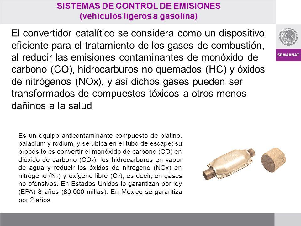 SISTEMAS DE CONTROL DE EMISIONES (vehiculos ligeros a gasolina)