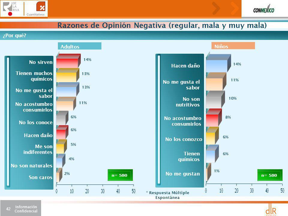 Razones de Opinión Negativa (regular, mala y muy mala)