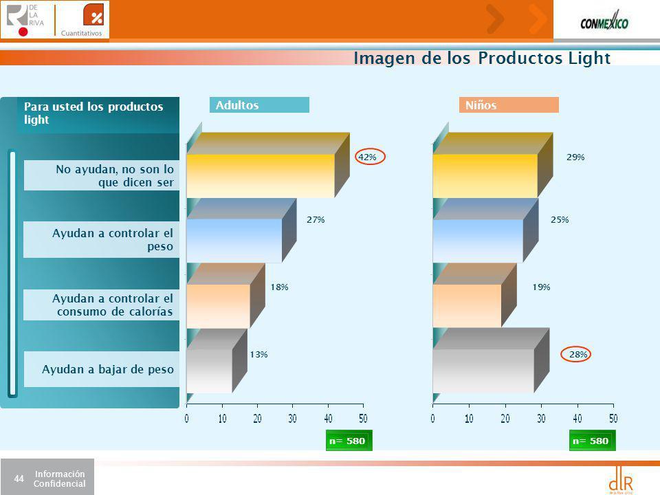 Imagen de los Productos Light