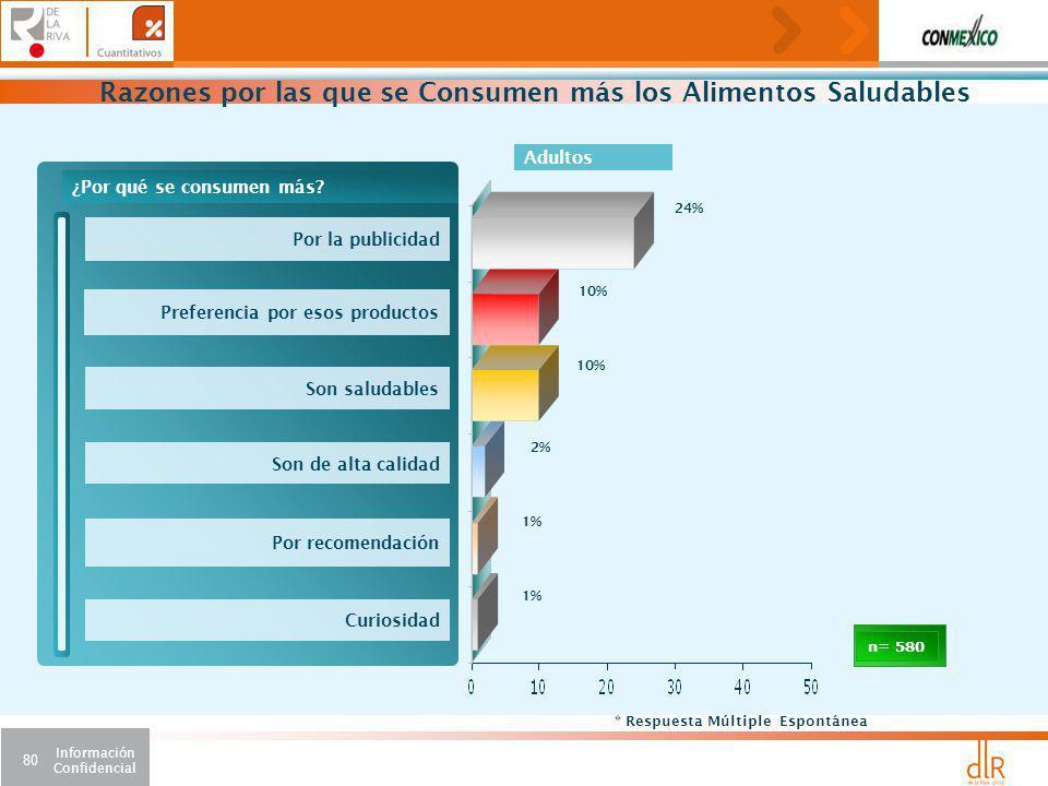Razones por las que se Consumen más los Alimentos Saludables