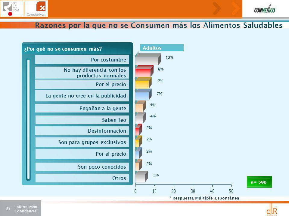Razones por la que no se Consumen más los Alimentos Saludables