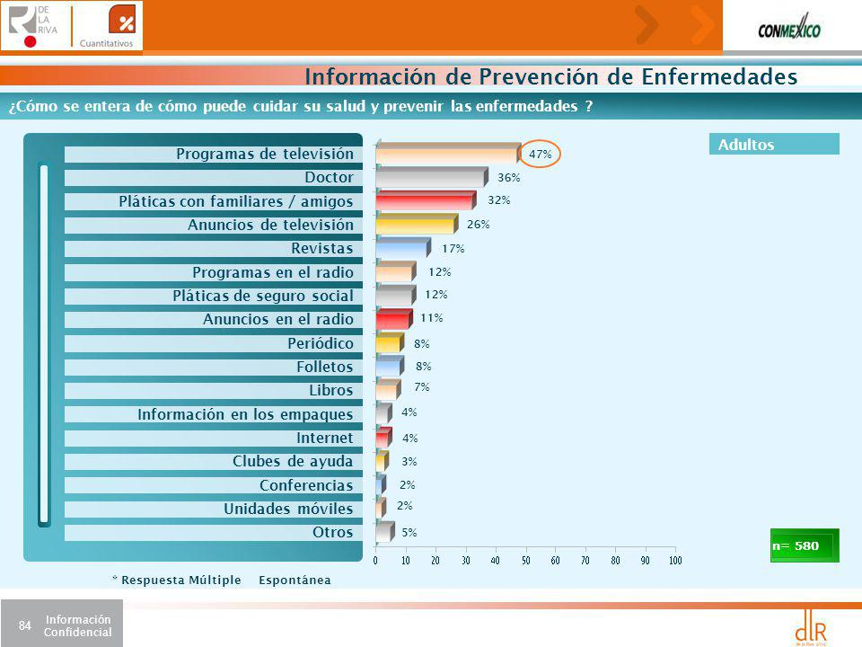 Información de Prevención de Enfermedades