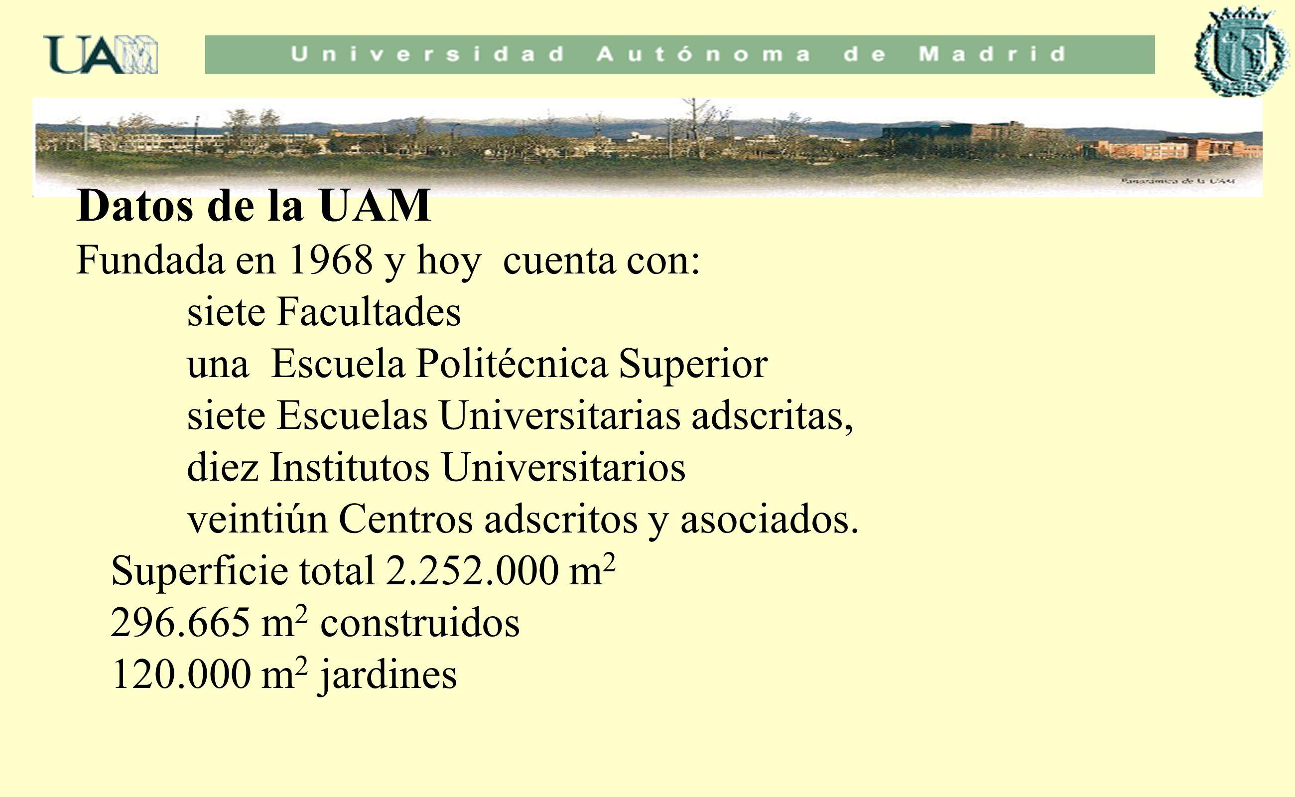 Datos de la UAM Fundada en 1968 y hoy cuenta con: siete Facultades