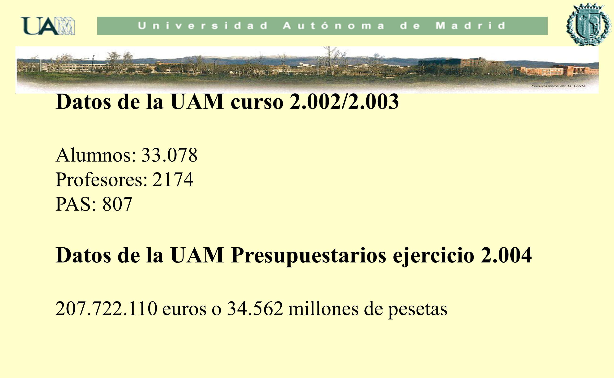 Datos de la UAM Presupuestarios ejercicio 2.004