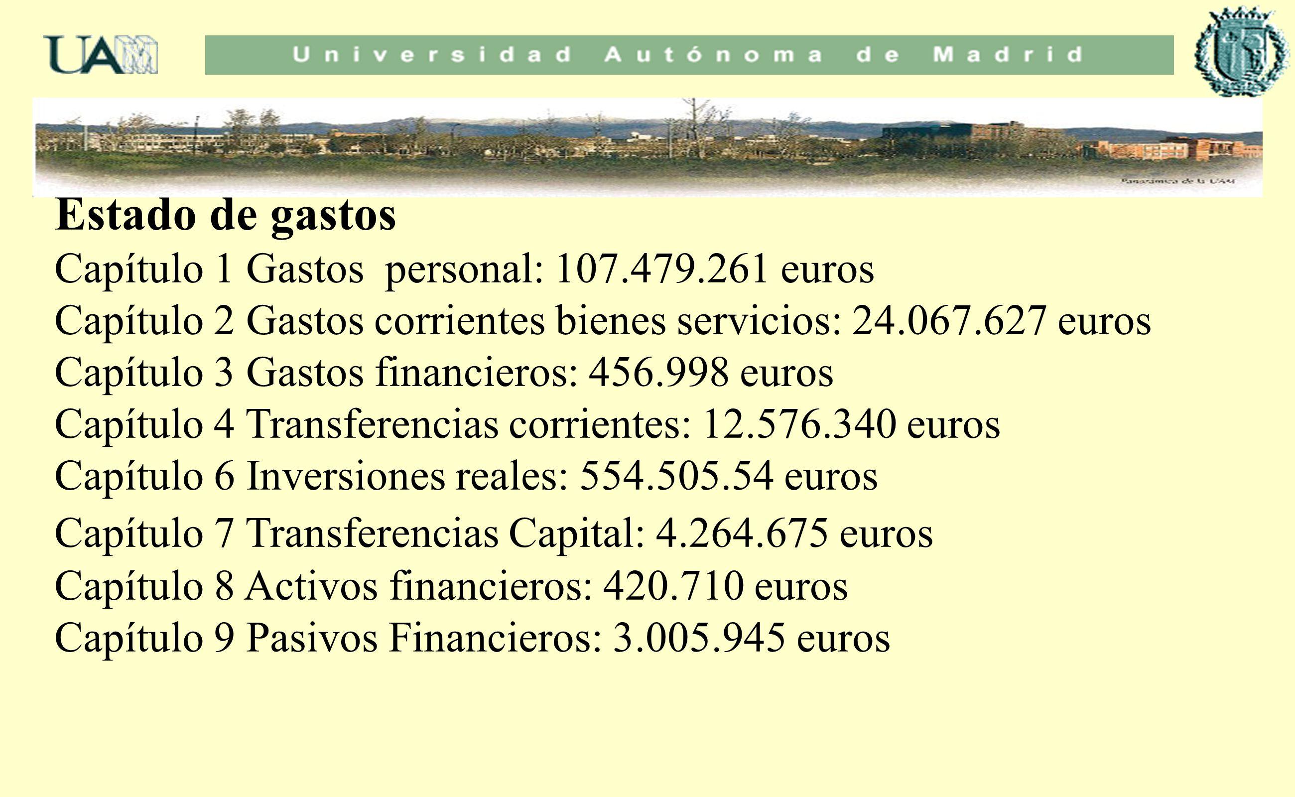Estado de gastos Capítulo 1 Gastos personal: 107.479.261 euros