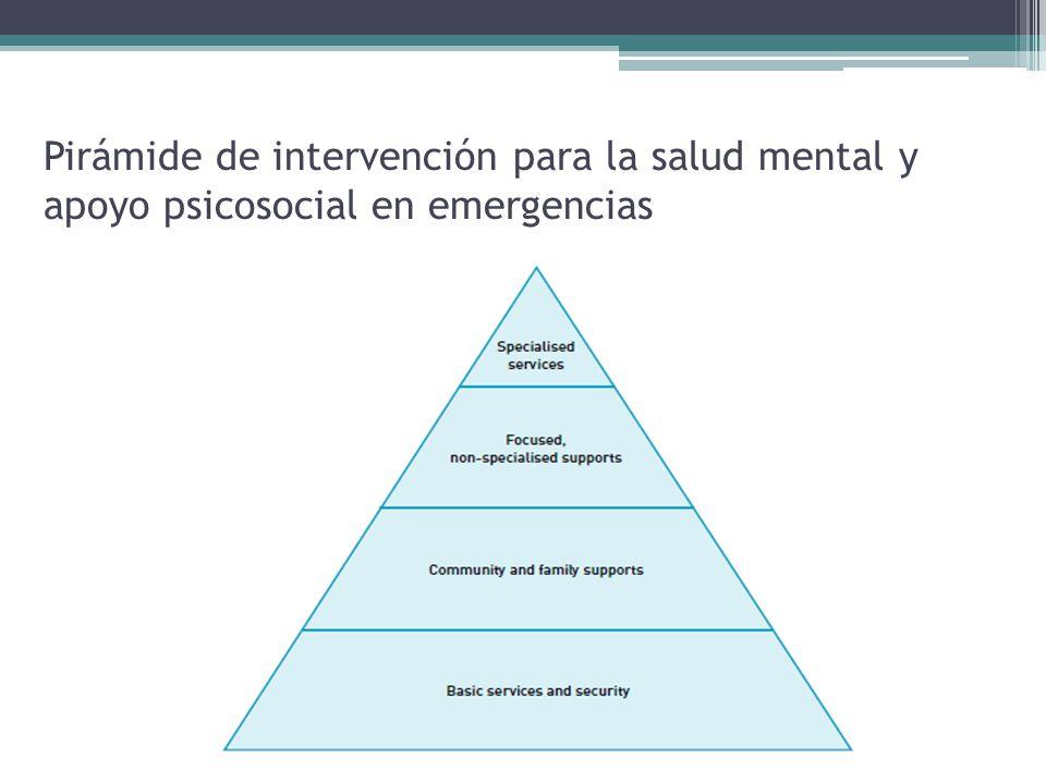 Pirámide de intervención para la salud mental y apoyo psicosocial en emergencias