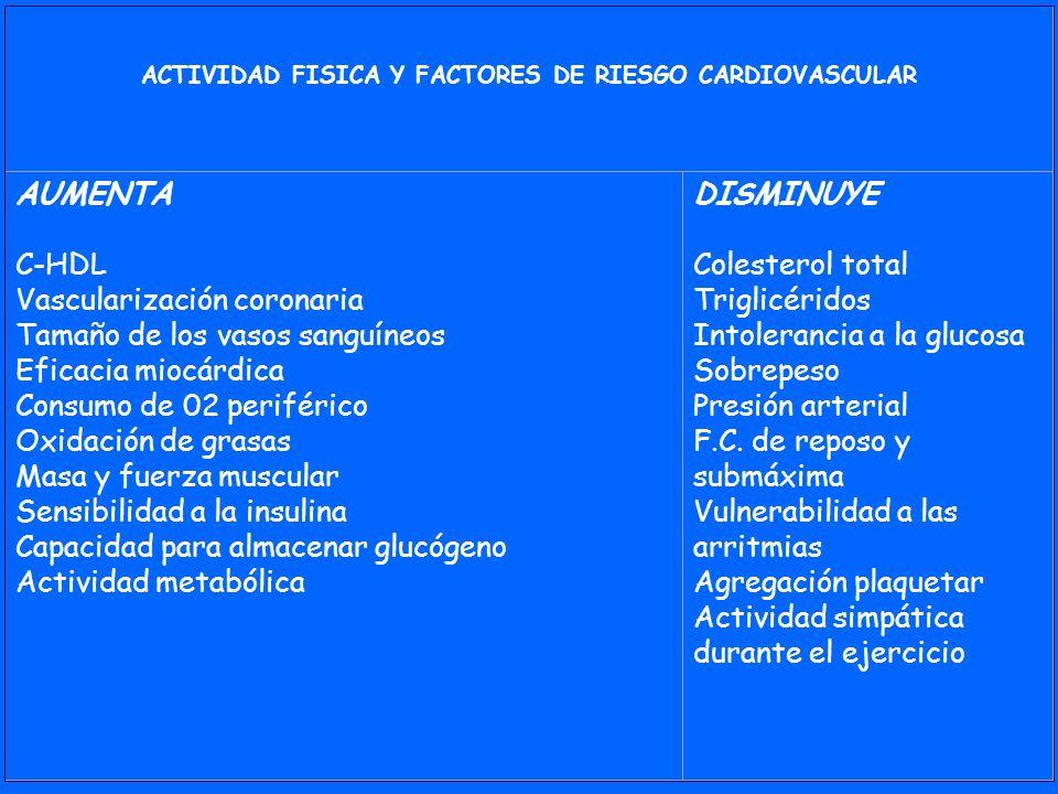 ACTIVIDAD FISICA Y FACTORES DE RIESGO CARDIOVASCULAR