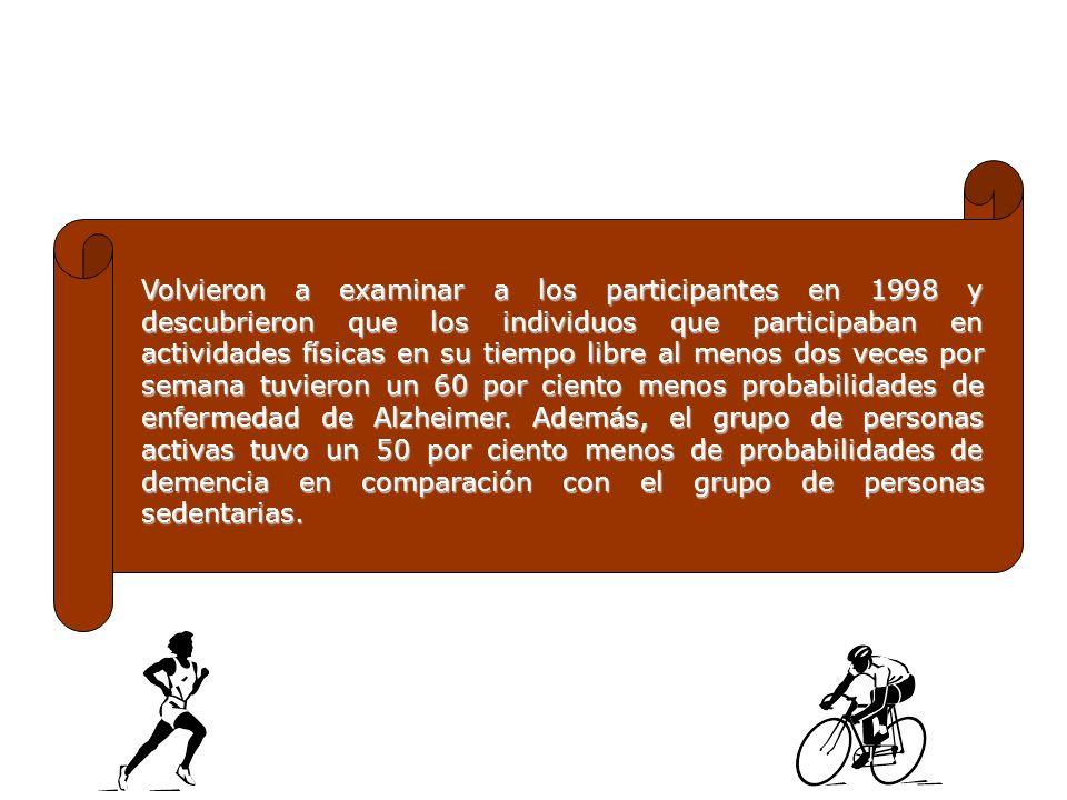 Volvieron a examinar a los participantes en 1998 y descubrieron que los individuos que participaban en actividades físicas en su tiempo libre al menos dos veces por semana tuvieron un 60 por ciento menos probabilidades de enfermedad de Alzheimer.