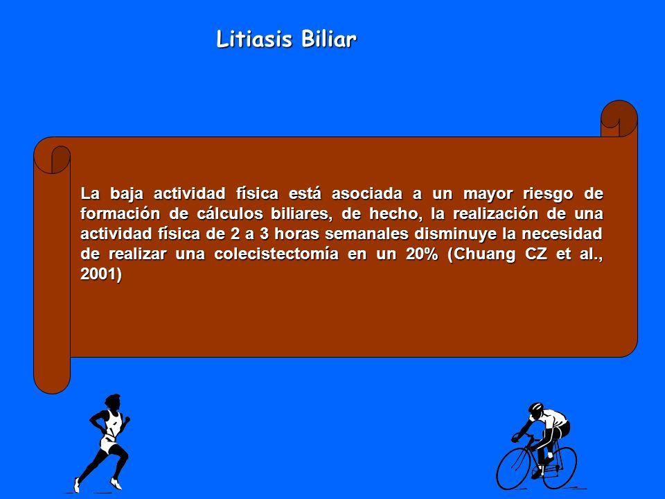 Litiasis Biliar
