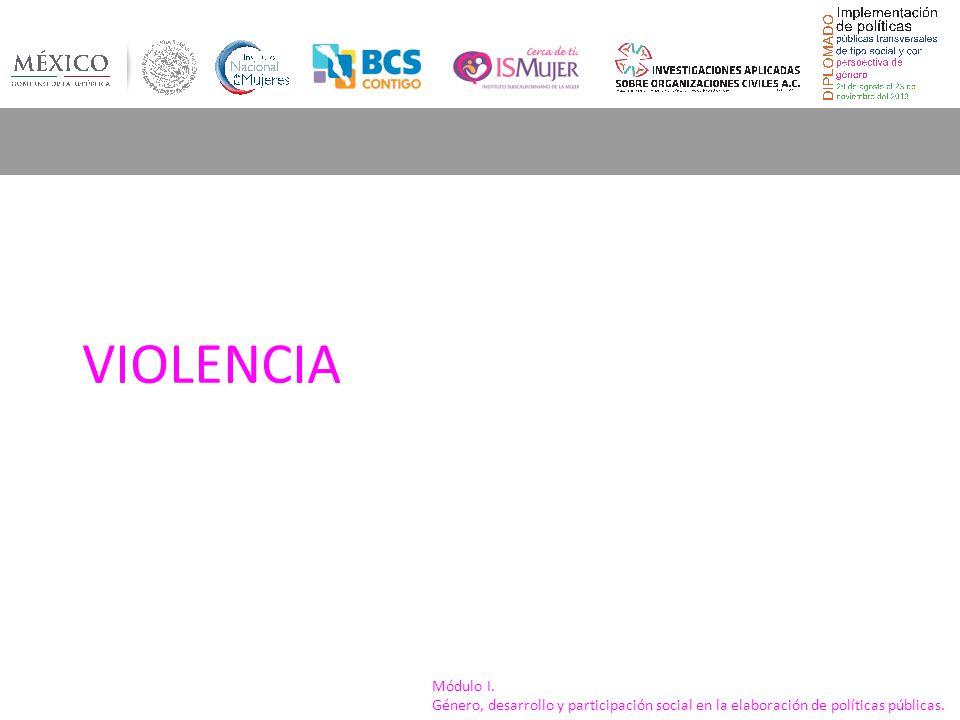 VIOLENCIA Módulo I.