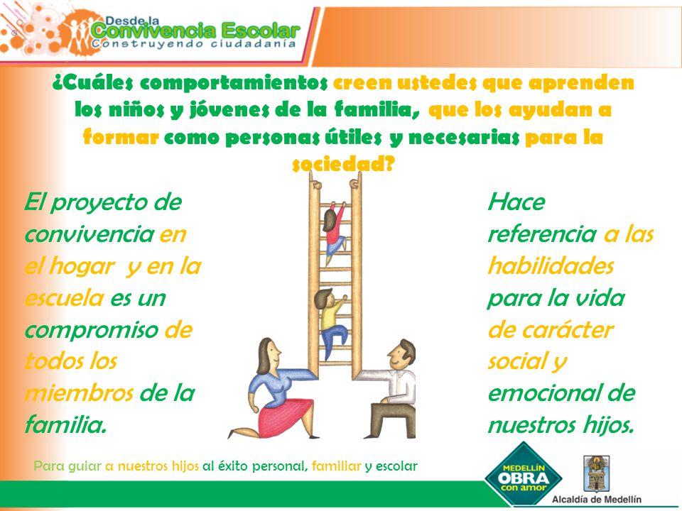 ¿Cuáles comportamientos creen ustedes que aprenden los niños y jóvenes de la familia, que los ayudan a formar como personas útiles y necesarias para la