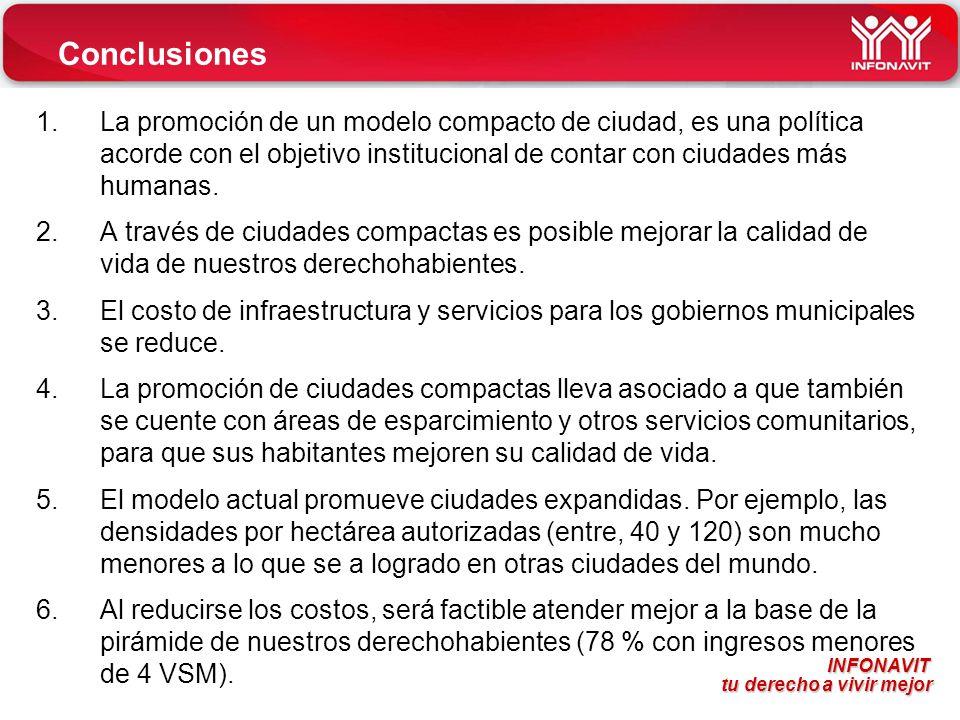 Conclusiones La promoción de un modelo compacto de ciudad, es una política acorde con el objetivo institucional de contar con ciudades más humanas.