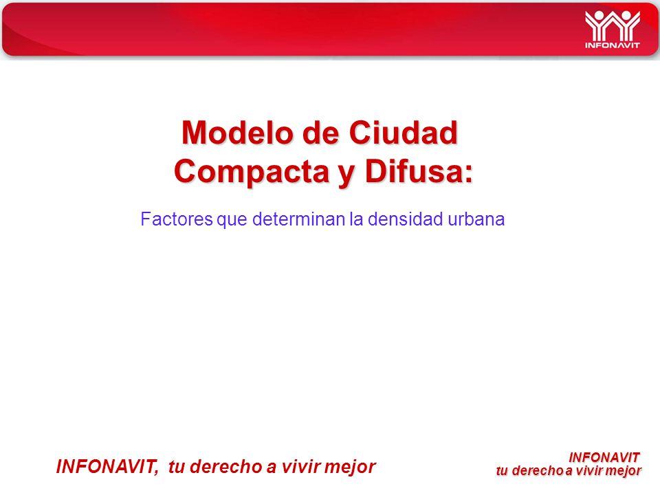 Modelo de Ciudad Compacta y Difusa: