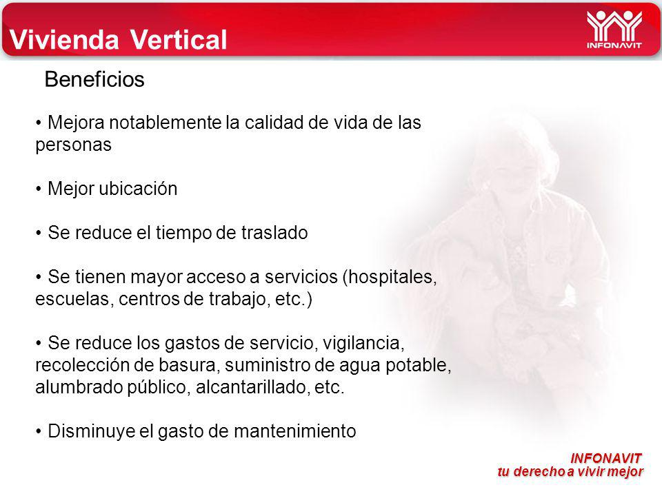 Vivienda Vertical Beneficios