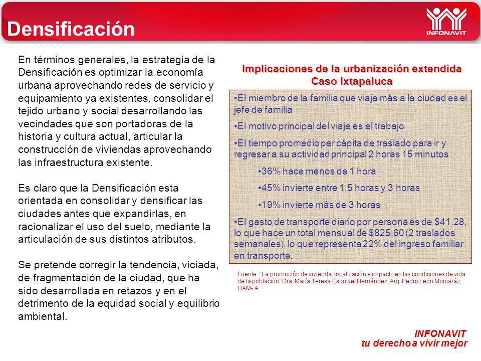 Implicaciones de la urbanización extendida Caso Ixtapaluca