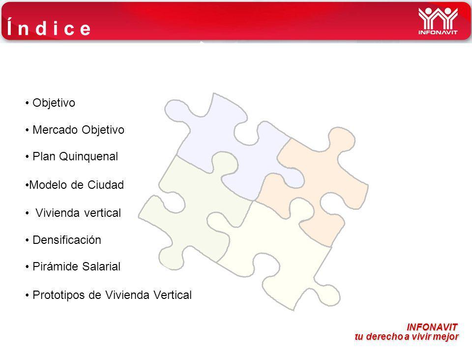 Í n d i c e Objetivo Mercado Objetivo Plan Quinquenal Modelo de Ciudad