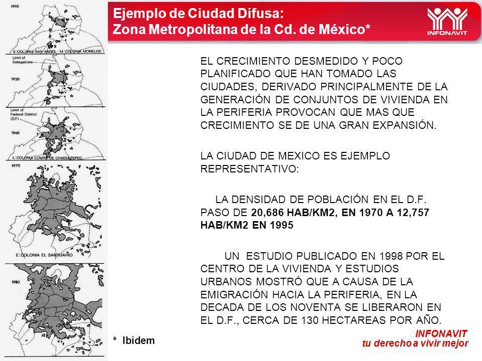 Ejemplo de Ciudad Difusa: Zona Metropolitana de la Cd. de México*