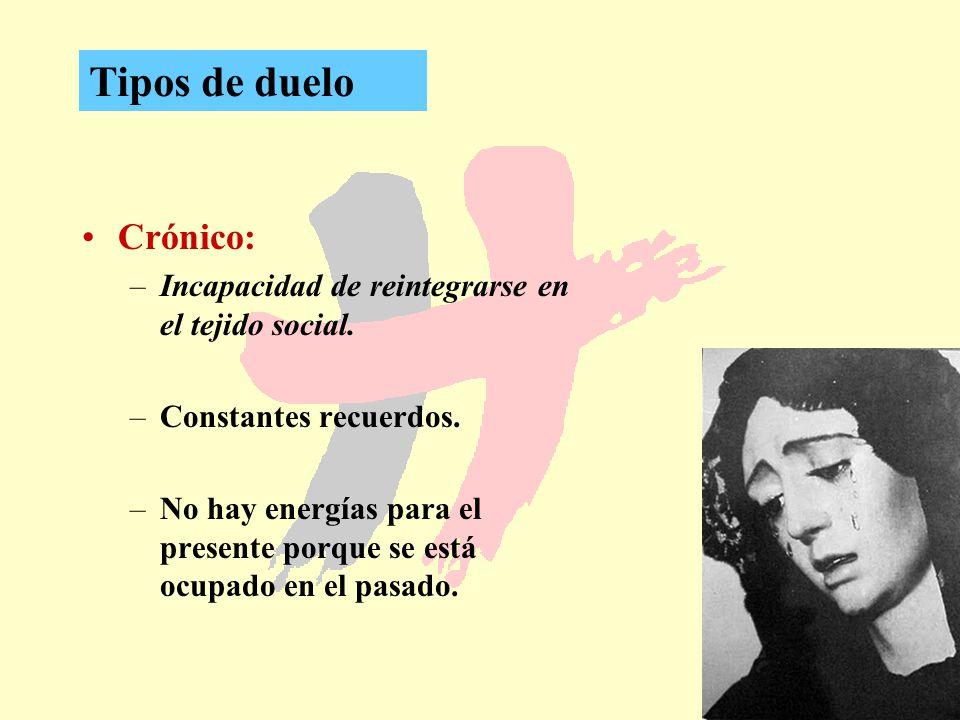 Tipos de duelo Crónico:
