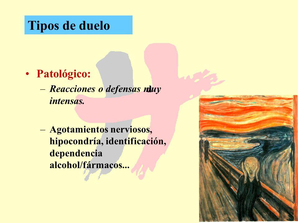 Tipos de duelo Patológico: Reacciones o defensas muy intensas. d