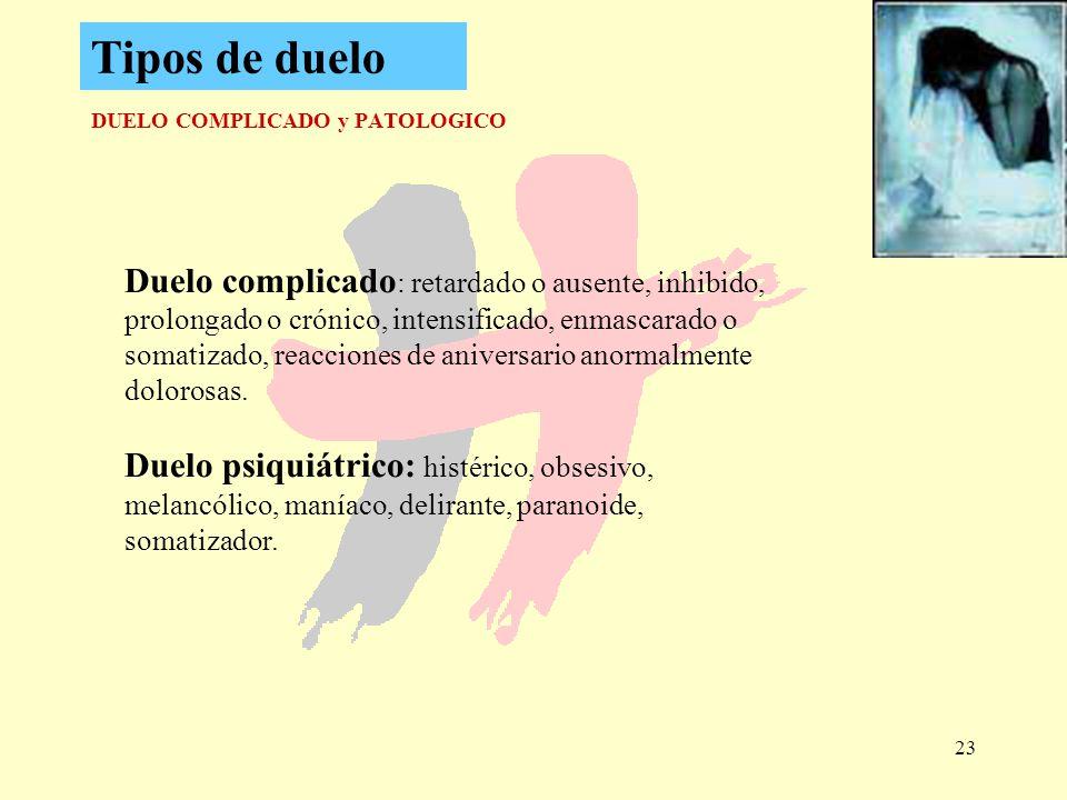 Tipos de duelo DUELO COMPLICADO y PATOLOGICO.
