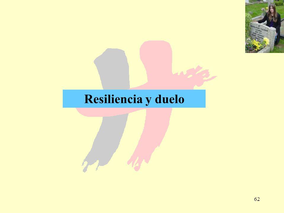 Resiliencia y duelo