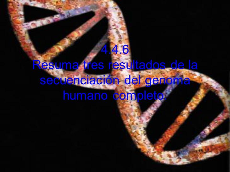 4.4.6 Resuma tres resultados de la secuenciación del genoma humano completo.